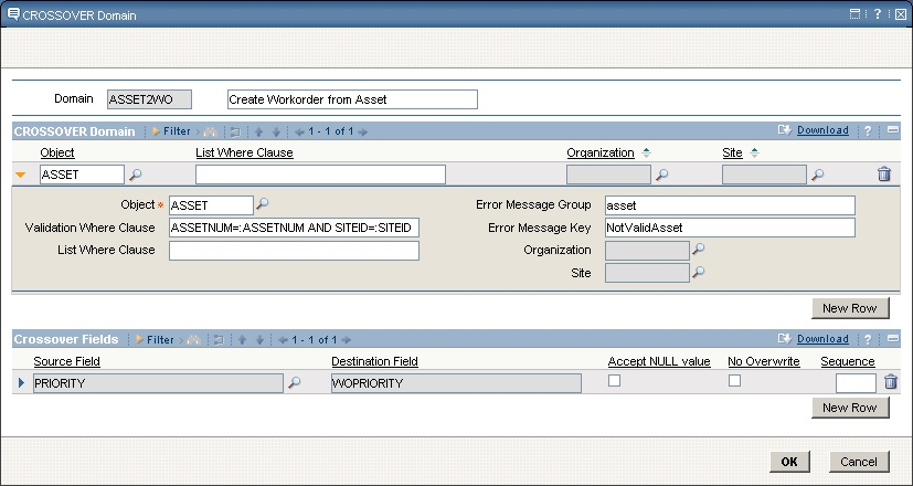 ZNAPZ Blog Crossover Domains explained - work order table