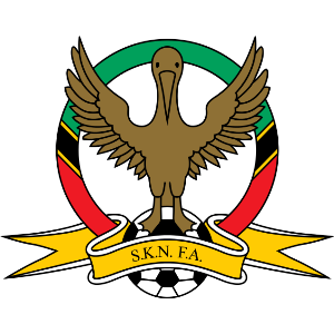 Complete List Senior Squad Jersey Number Players Roster National Football Team Saint Kitts and Nevis 2018 Newest Recent Squad Call-up 2019 2020