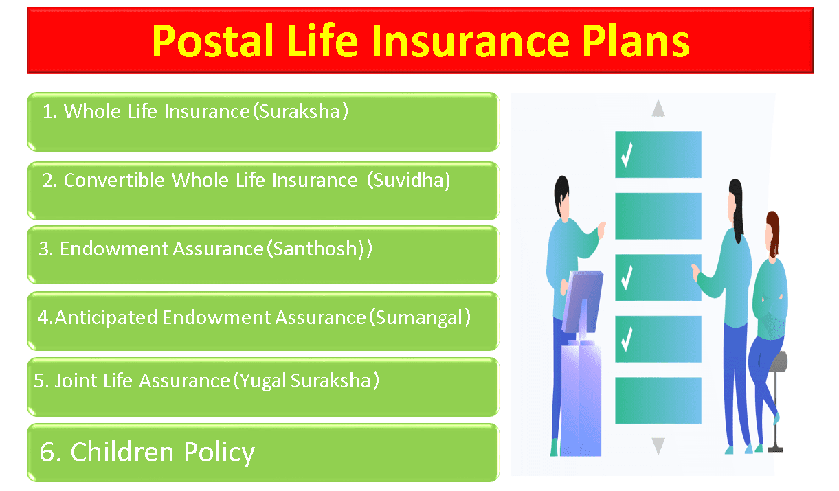 PLI (Postal Life Insurance )Plans