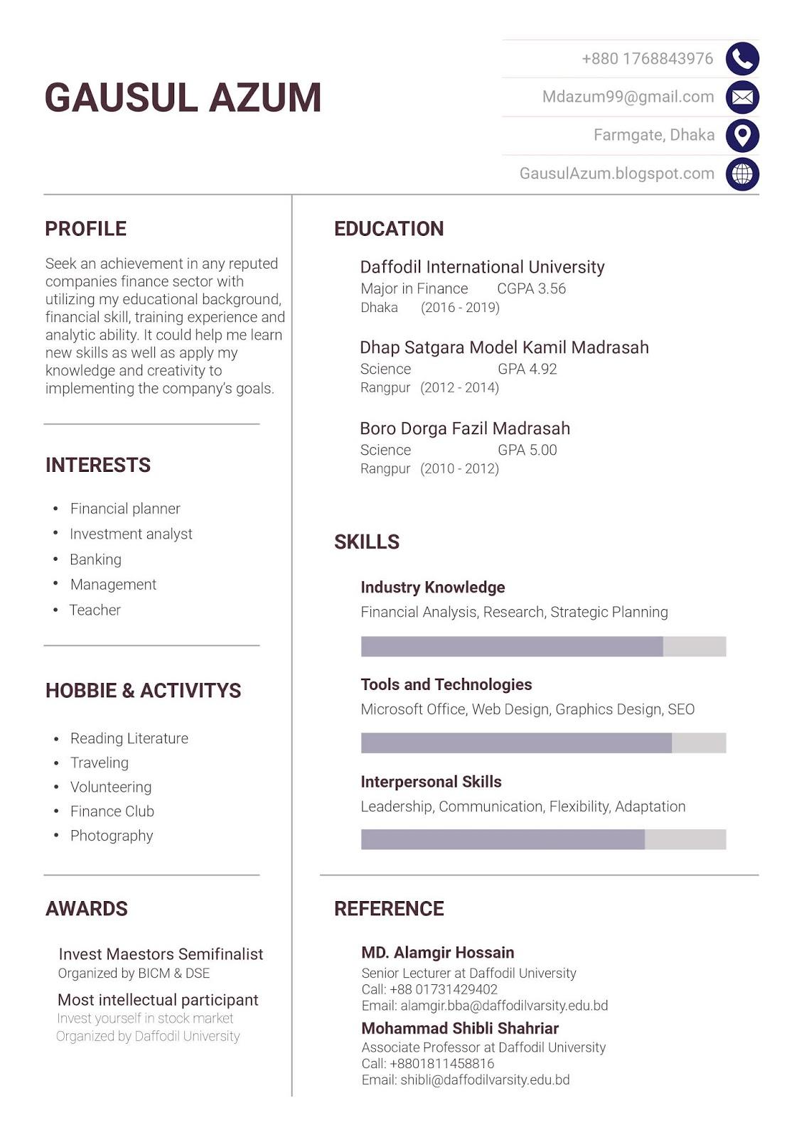 gausul azum resume
