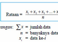 Ukuran Pemusatan Data Mean, Median dan Modus