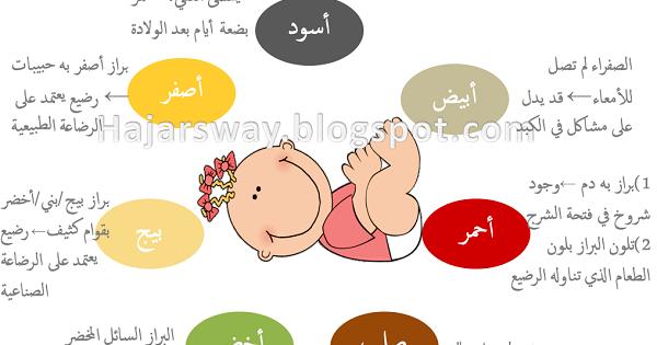 براز الرضيع ماذا لو كان يخفي وراءه مشكلة صحية