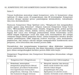 KI KD Mapel Informatika K13 SMA/MA/SMK