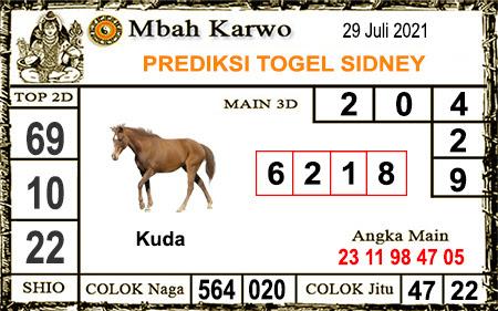 Prediksi Jitu Mbah Karwo Sdy Kamis 29 juli-2021