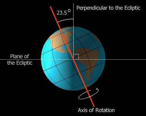 tilt of planet earth - photo #4