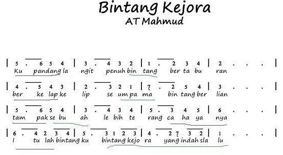 Dicuplik Dari Lagu Ibu Guru Kami Ciptaan Mochtar Embut Isi Lagu Dan Tempo Lagu Yang Sesuai Siswapelajar Com