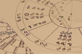 What month is a virgo born ? - Calculative Mind