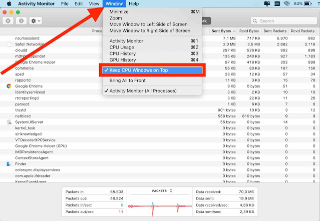 Cara Menampilkan Grafik Monitor Agar Tetap Terlihat