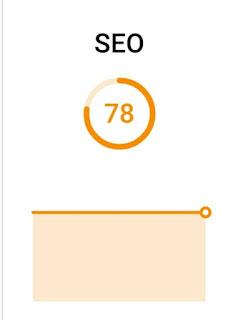 Petak score bagi SEO