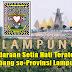 Cabang PSHT Se-Provinsi Lampung