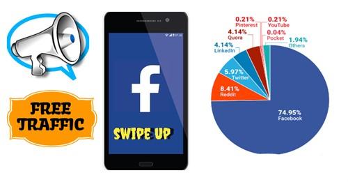طريقة تشغيل خاصية swipe up لجلب الزيارات من الفيس بوك Facebook