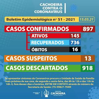 Imagem do Boletim Epidemiológico do dia (15) da covid-19 em  Cachoeira