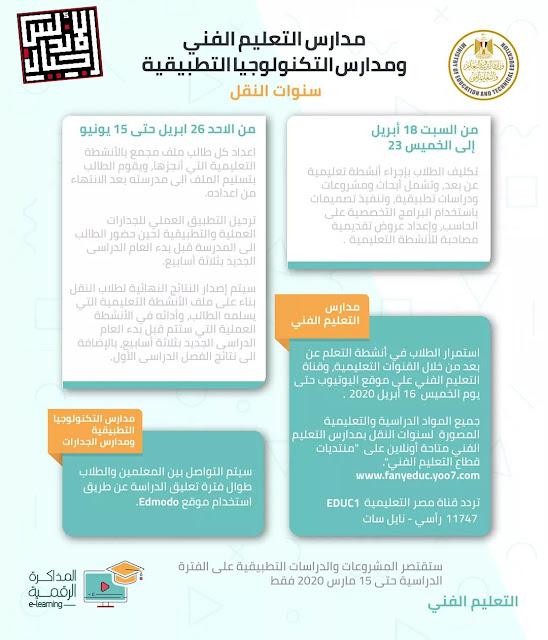 عاجل قرارات واجراءات خاصه بامتحانات الطلاب والابحاث لجميع المراحل داخل وخارج مصر
