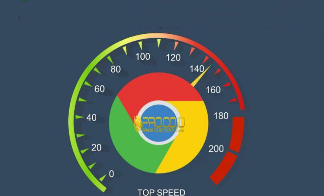 Solusi Atasi Google Chrome Yang Semakin Lemot
