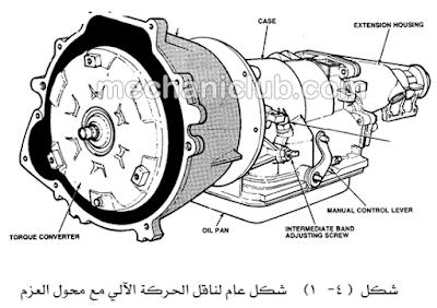 كتاب صيانة الجير الاوتوماتيك ( ناقل الحركة الأوتوماتيكي ) PDF