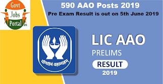 LIC AAO Pre Exam Result 2019