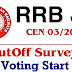 RRB JE Cutoff Survey : The Posts Of JE, DMA, CMA For CBT 2 Exam