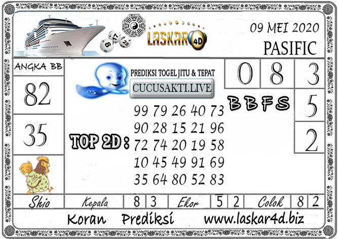 Prediksi Togel PASIFIC LASKAR4D 09 MEI 2020