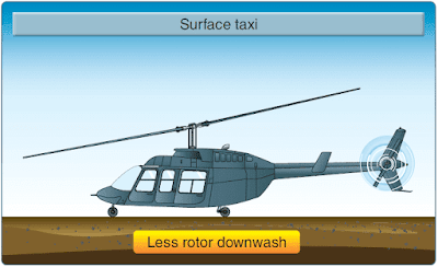 Helicopter Flight Maneuvers
