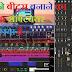 डीजे बीट्स बनाने का नया सॉफ्टवेयर आ गया है - Android Mobile || Fl Studio Mobile Ke Liye Beats Kaise Banaye|| 2018 Hindi - SqlHackerz.Com