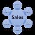 cloud Asset Management software- Fixed Assets management software-IT Asset Management Software