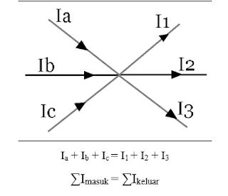 Hukum I Kirchhoff