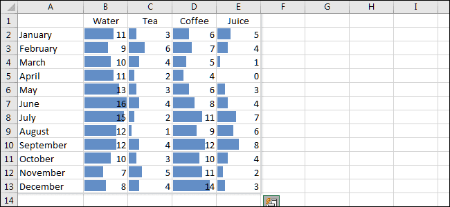 مخطط شريط البيانات
