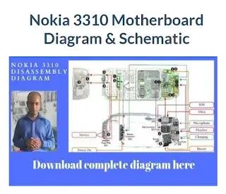 nokia 3310 pcb diagram pdf