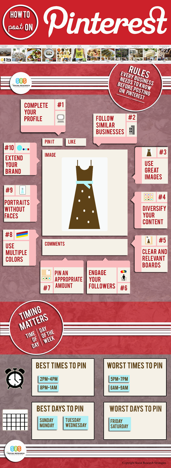 The 10 Rules That Every Business Needs To Know Before Sharing photos On Pinterest - infographic