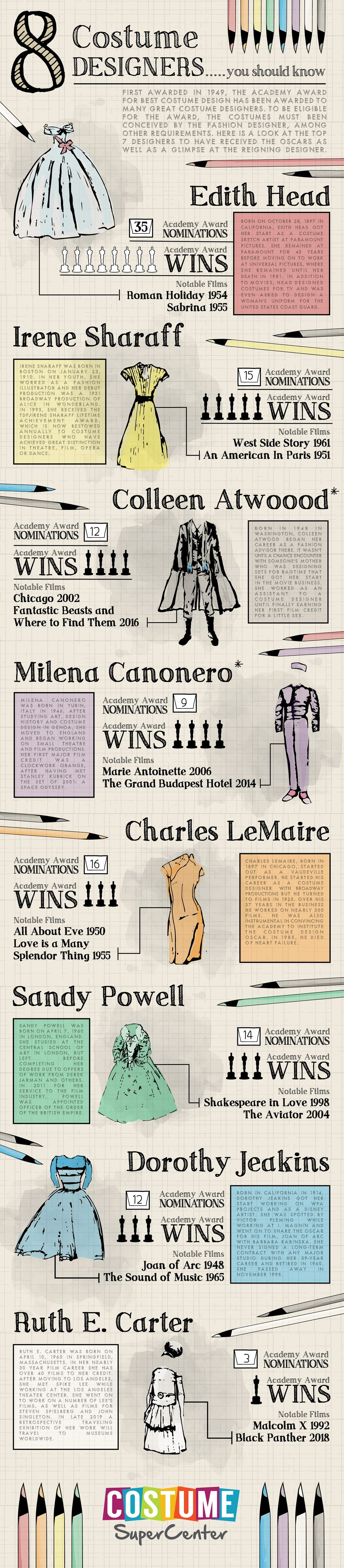 8 Costume Designers You Should Know #Infographic