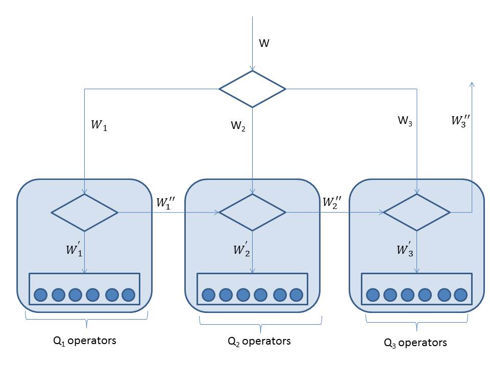 Python Pandas and Multiprocessing | Josep's Blog