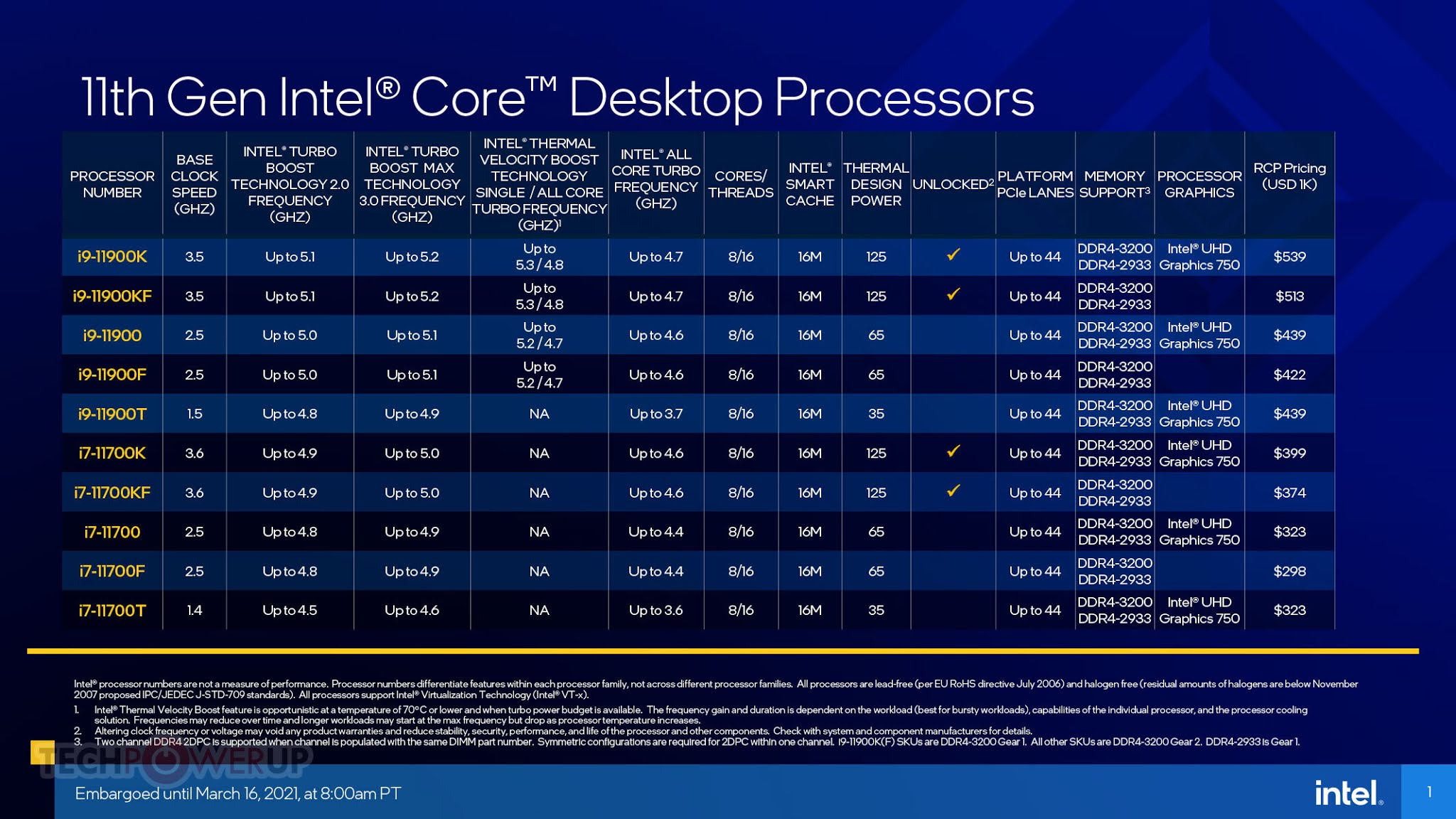 Intel 11th generation Core i7 - i9