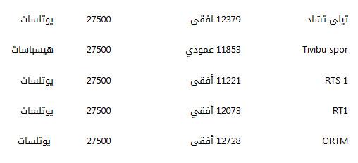 القنوات الناقله لمباراة مصر ومالي