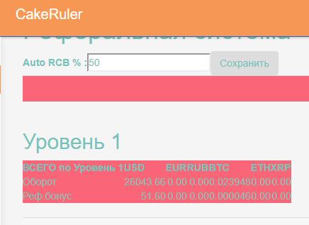 Оборот структуры CakeRuler