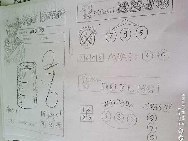 Kode syair Hongkong senin 19 oktober 2020 96