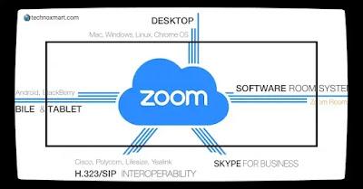 zoom cloud meeting apps