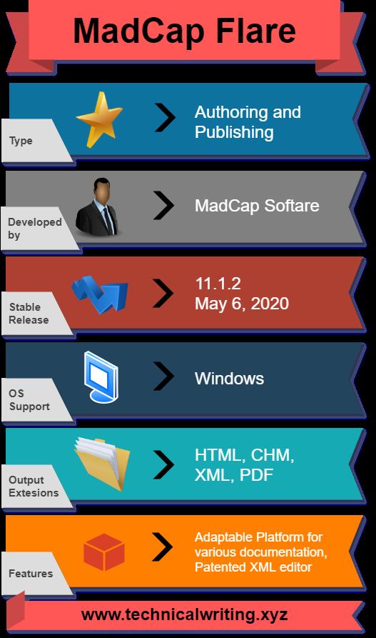 madcapflare-tool