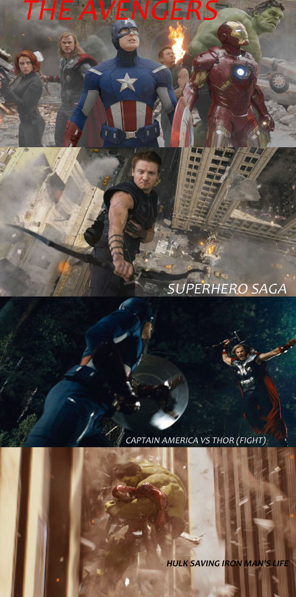 "The Avengers - Super Hero Saga ""Box Office Hit"""