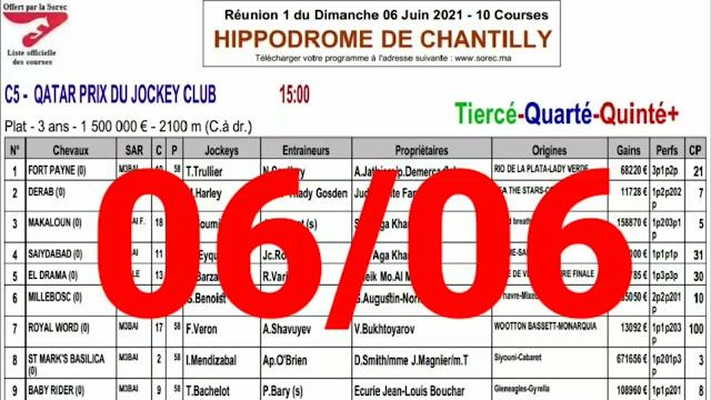 quinté Pronostic quinté+ dimanche 06/06/2021