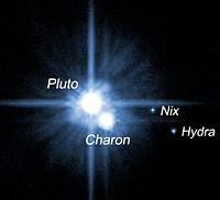 Planet Pluto, Benarkah Planet Pluto itu ada ?