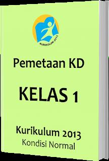 Pemetaan KD Kurikulum 2013 Kelas 1 SD/MI, www.gurnulis.id