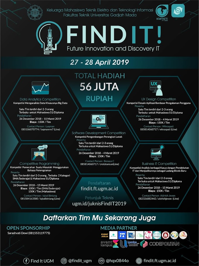 Find IT Future Innovation and Discovery IT UGM