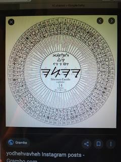 Tetragrammi