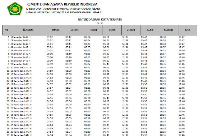 Jadwal Imsakiyah Ramadhan 1442 H Kota Ternate, Provinsi Maluku Utara