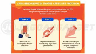 Cara Menggunakan Shopee Affiliate