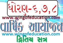 Std-6 To 8 All Subjects Annual Planning (Varshik Ayojan) By Sujay Patel - www.wingofeducation.com