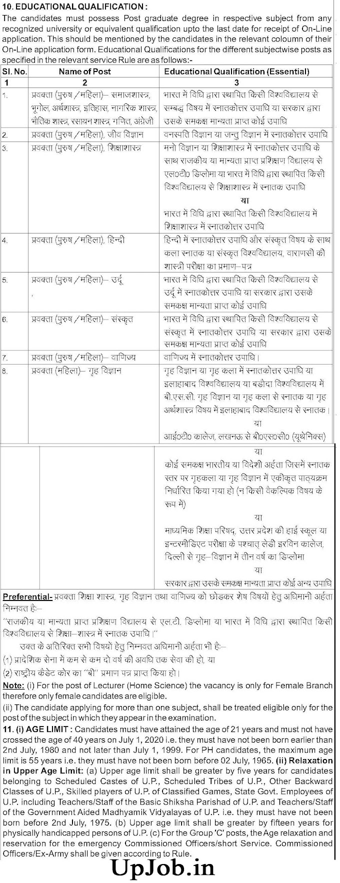 1473 LT Grade UP GIC Teacher recruitment 2021 Lecturer Application Form, Notification