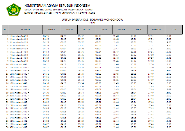 Jadwal Imsakiyah Ramadhan 1442 H Kabupaten Bolaang Mongondow, Provinsi Sulawesi Utara