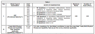 DRDO CEPTAM Administrative Assistant, Security Assistant, Store Assistant, Steno 224 Govt jobs 2019 Recruitment Apply Online Exam Pattern