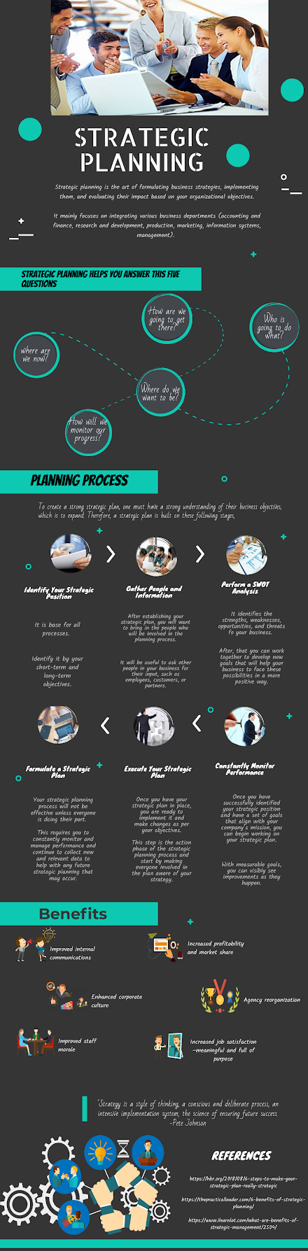 Business Growth Strategies: Check Out The Top 4